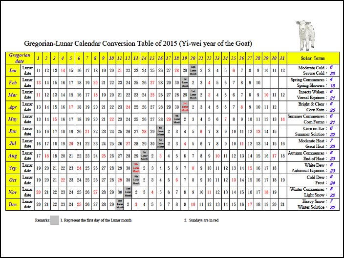Solar Calendar.How To Make Sense Of The Chinese Calendar Chinese American Family