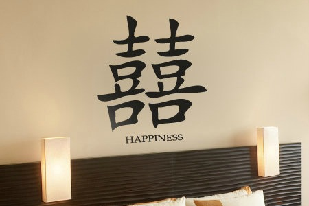 Happiness Characters
